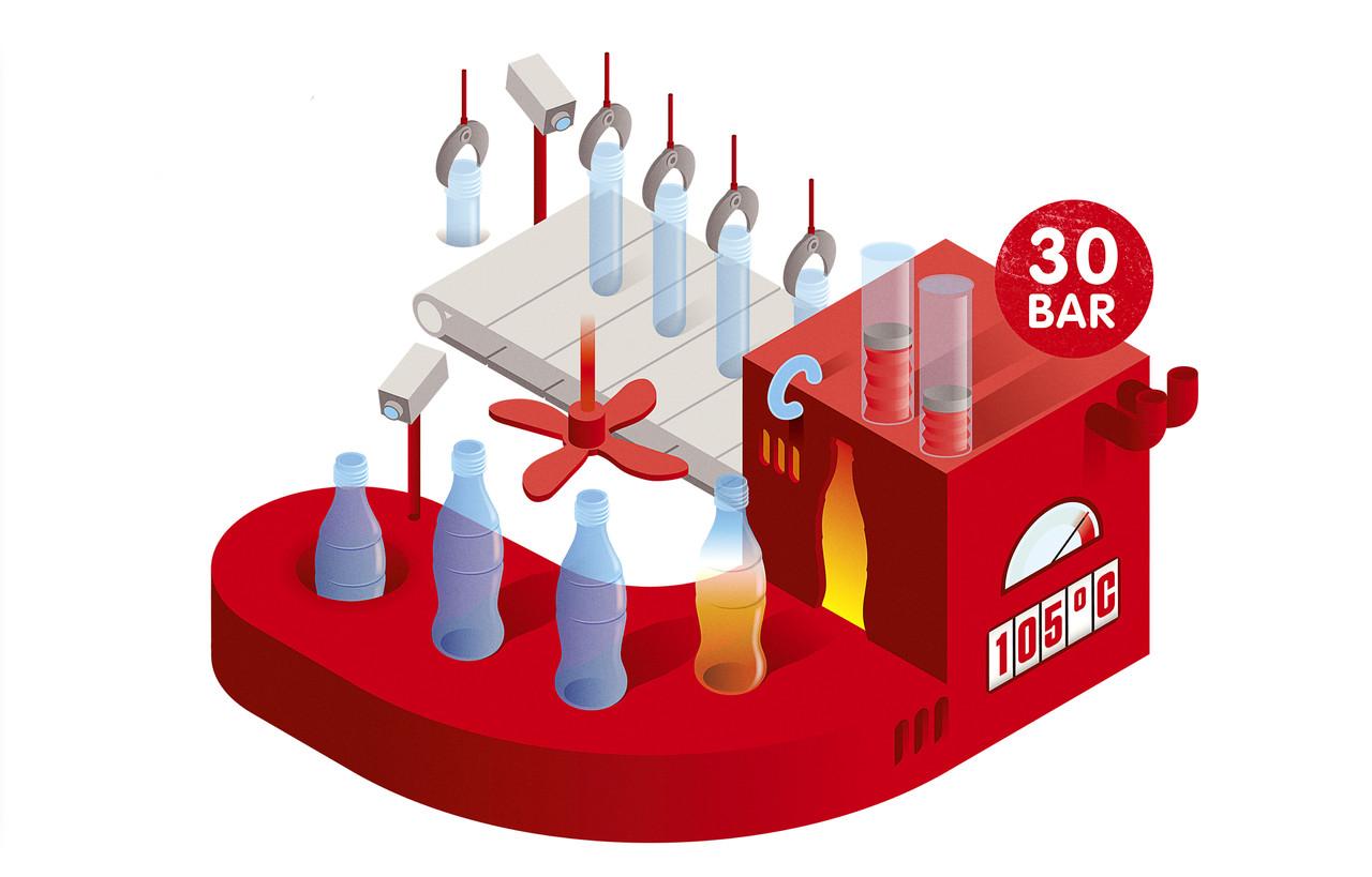 Coca Cola Infographics Work Pinkeye Designstudio